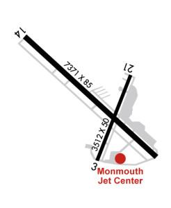 Monmouth Airport Runway Diagram